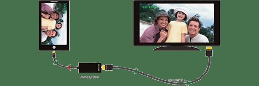 اتصال گوشی آیفون به تلویزیون شارپ با کمک کابل